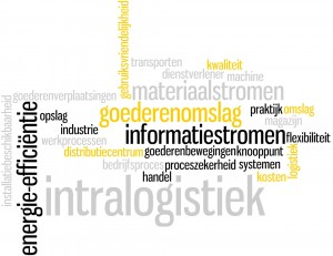 Wat is intralogistiek interne logistiek wordcloud